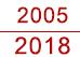 les-cabanes.com le site Web des cabanes depuis 2005