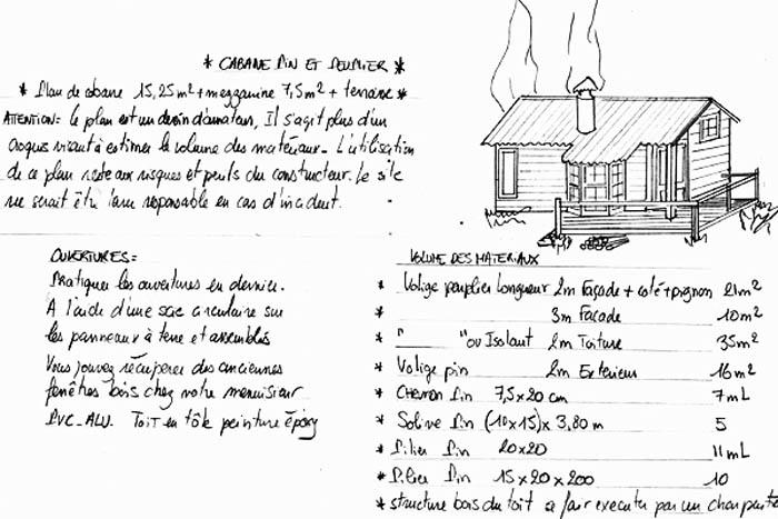 Cette Cabane Est Issue De Petits Plans Manuscrits Du0027un De Nos Lecteurs. Il  Su0027agit Du0027un Exemple à Varier Et Décliner Selon Ses Envies Et Ses Besoins.