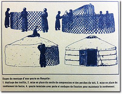 livre Denis Couchaux habitats Nomades